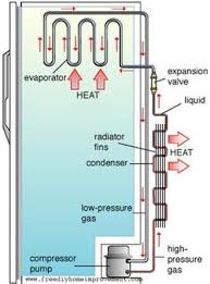 Physics Form 3 Topic 7: Measurement Of Thermal Energy – TZ NOTES