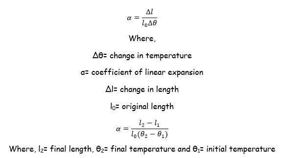 physics  form three  topic 5 - thermal expansion