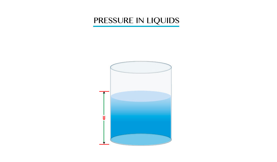 PHYSICS FROM ONE TOPIC 7: PRESSURE