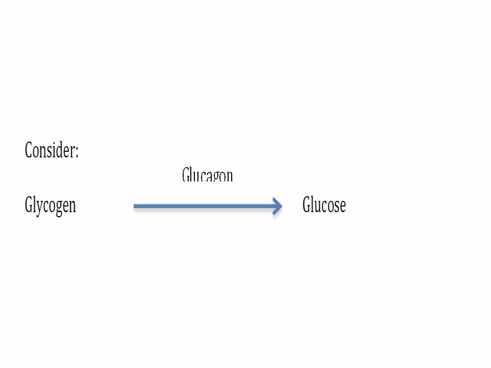 Glucose 1451498738742