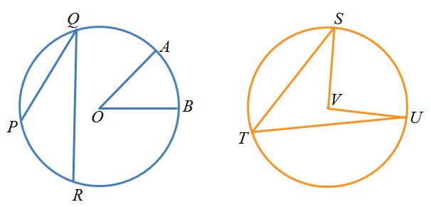 Inscribed Angle Theorem 1472815849048