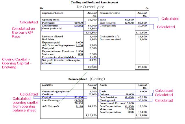 Closing Financial Statement 1473755837256