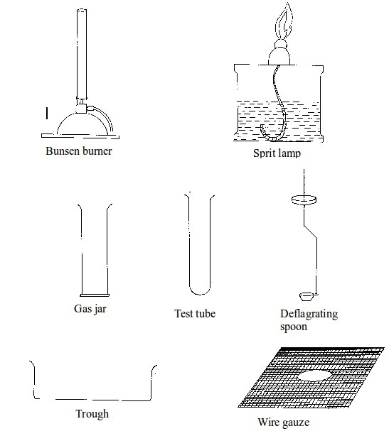 chemistry laboratory apparatus and their uses pdf